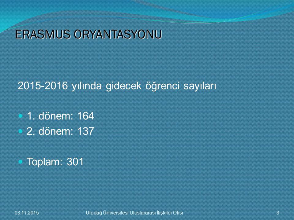 ERASMUS ORYANTASYONU 2015-2016 yılında gidecek öğrenci sayıları 1. dönem: 164 2. dönem: 137 Toplam: 301 03.11.20153Uludağ Üniversitesi Uluslararası İl