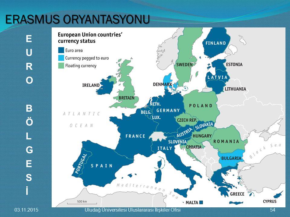 EUROBÖLGESİEUROBÖLGESİ ERASMUS ORYANTASYONU 03.11.201554Uludağ Üniversitesi Uluslararası İlişkiler Ofisi