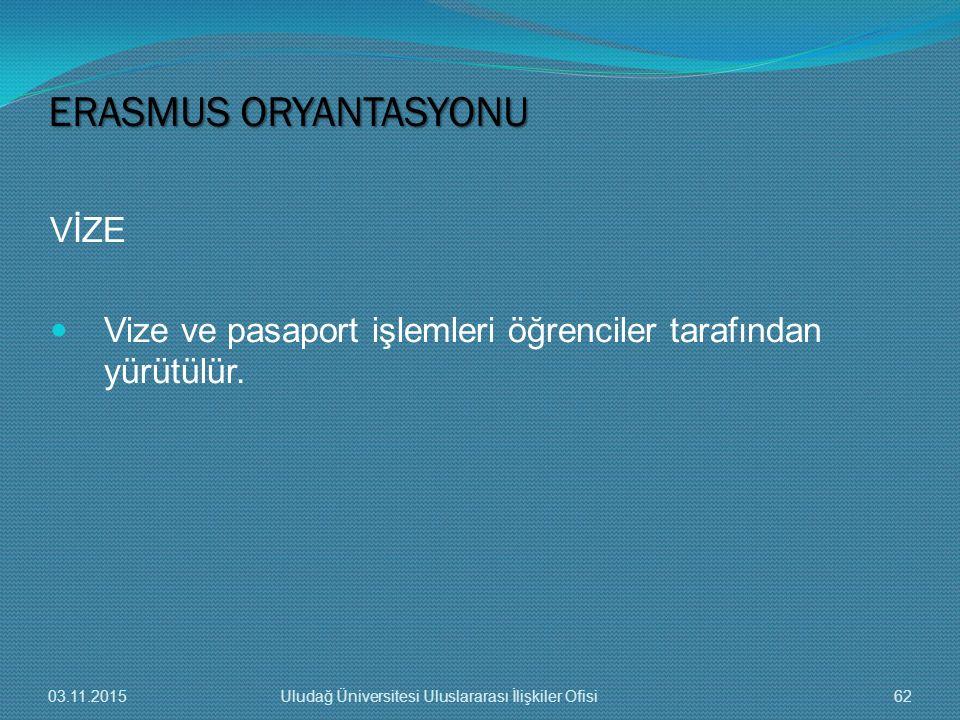 VİZE Vize ve pasaport işlemleri öğrenciler tarafından yürütülür. ERASMUS ORYANTASYONU 03.11.201562Uludağ Üniversitesi Uluslararası İlişkiler Ofisi