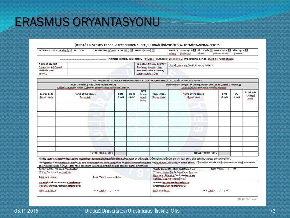 ERASMUS ORYANTASYONU 03.11.201573Uludağ Üniversitesi Uluslararası İlişkiler Ofisi
