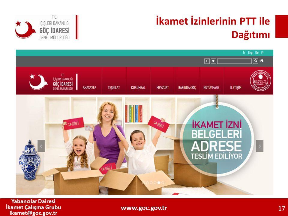 İkamet İzinlerinin PTT ile Dağıtımı 17 Yabancılar Dairesi İkamet Çalışma Grubu ikamet@goc.gov.tr www.goc.gov.tr