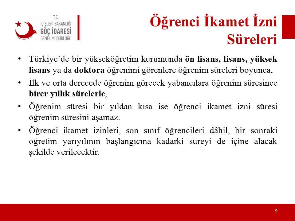 Öğrenci İkamet İzni Süreleri Türkiye'de bir yükseköğretim kurumunda ön lisans, lisans, yüksek lisans ya da doktora öğrenimi görenlere öğrenim süreleri