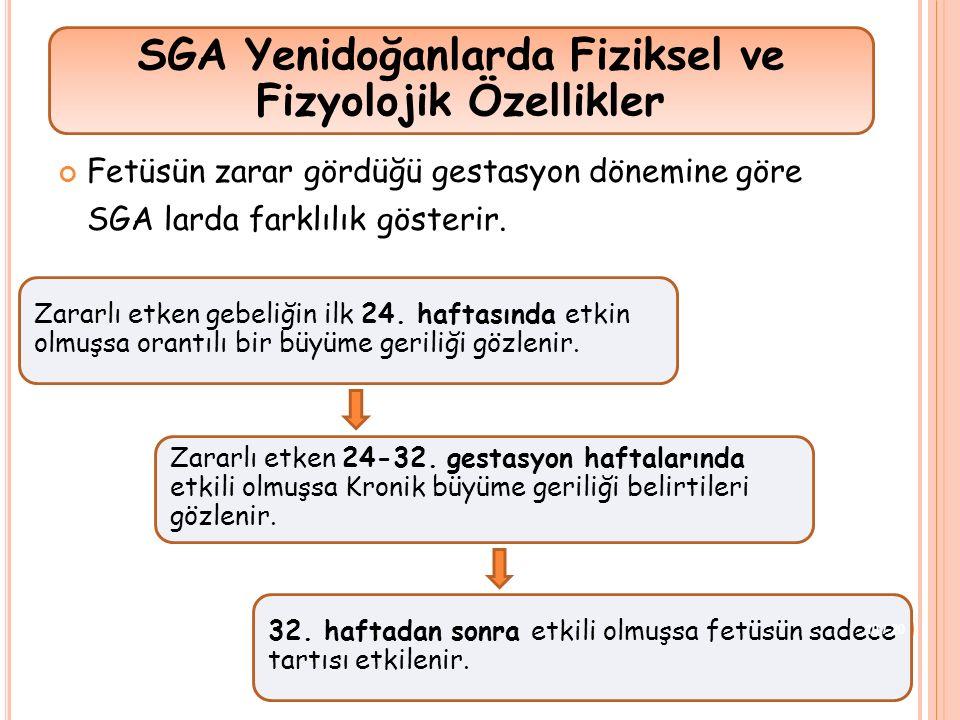 Fetüsün zarar gördüğü gestasyon dönemine göre SGA larda farklılık gösterir.