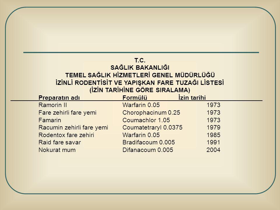 T.C. SAĞLIK BAKANLIĞI TEMEL SAĞLIK HİZMETLERİ GENEL MÜDÜRLÜĞÜ İZİNLİ RODENTİSİT VE YAPIŞKAN FARE TUZAĞI LİSTESİ (İZİN TARİHİNE GÖRE SIRALAMA) Preparat