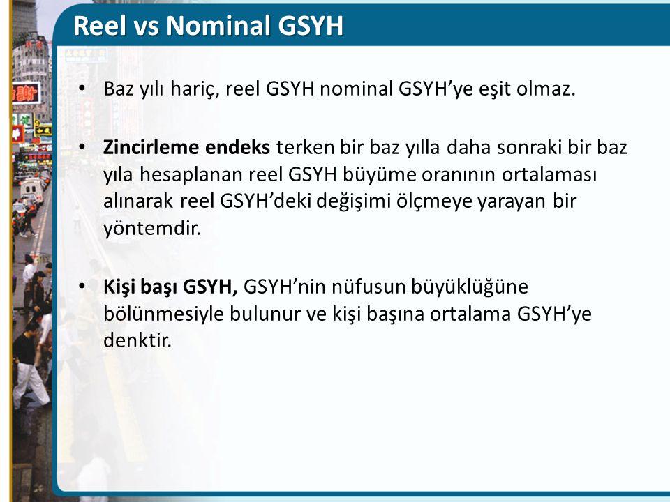 Reel vs Nominal GSYH Baz yılı hariç, reel GSYH nominal GSYH'ye eşit olmaz.