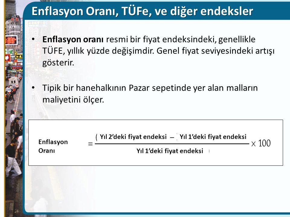 Enflasyon Oranı, TÜFe, ve diğer endeksler Enflasyon oranı resmi bir fiyat endeksindeki, genellikle TÜFE, yıllık yüzde değişimdir.