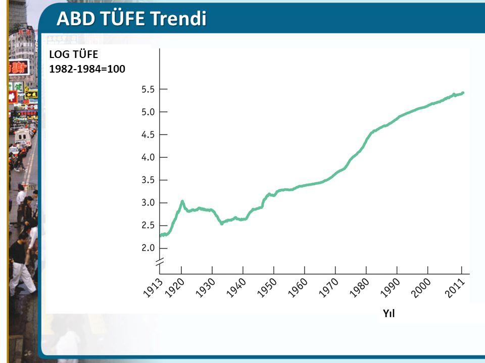 ABD TÜFE Trendi LOG TÜFE 1982-1984=100 Yıl
