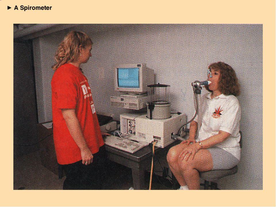 Akciger hacim ve kapasiteleri Spirometri ? Akciger ventilasyonunun incelenmesinde akcigerlere giren ve çıkan hava miktarlarının kaydedilmesidir. Spiro