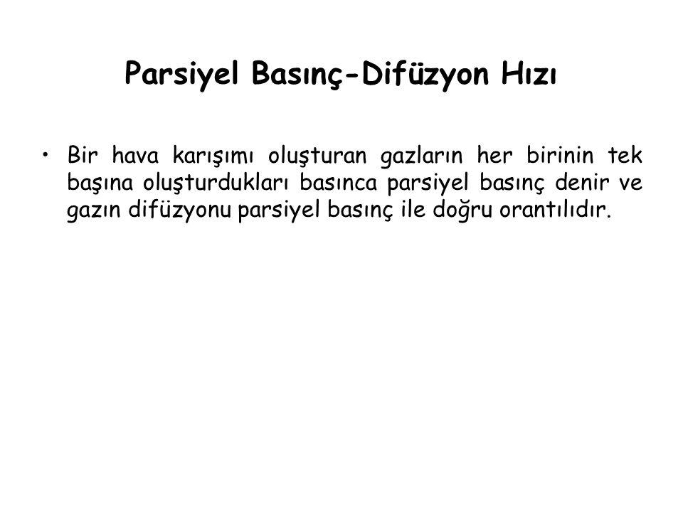 Parsiyel Basınç-Difüzyon Hızı Bir hava karışımı oluşturan gazların her birinin tek başına oluşturdukları basınca parsiyel basınç denir ve gazın difüzy