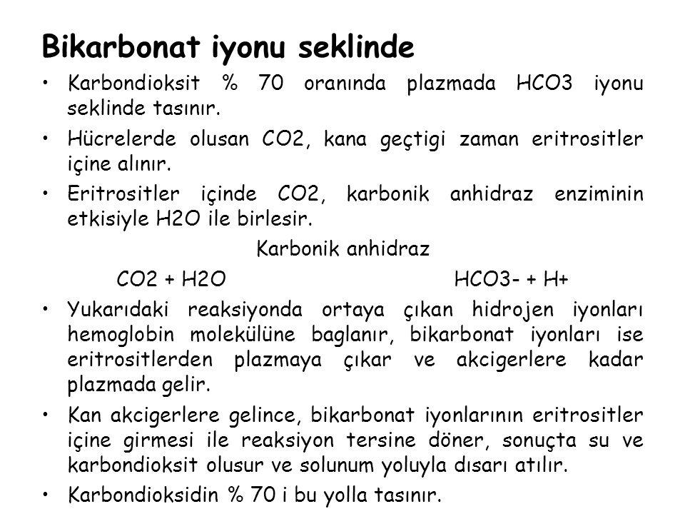 Bikarbonat iyonu seklinde Karbondioksit % 70 oranında plazmada HCO3 iyonu seklinde tasınır. Hücrelerde olusan CO2, kana geçtigi zaman eritrositler içi