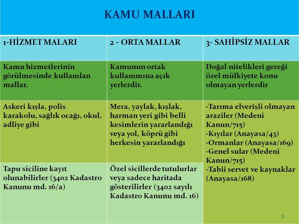 KAMU MALLARI 1-HİZMET MALARI2 - ORTA MALLAR3- SAHİPSİZ MALLAR Kamu hizmetlerinin görülmesinde kullanılan mallar. Kamunun ortak kullanımına açık yerler