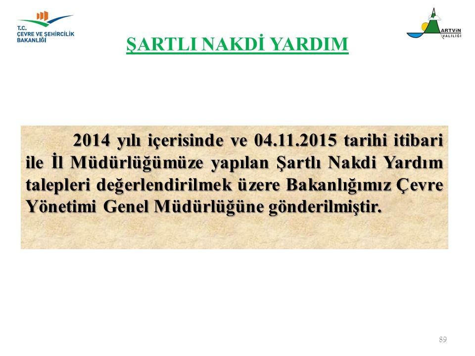 ŞARTLI NAKDİ YARDIM 2014 yılı içerisinde ve 04.11.2015 tarihi itibari ile İl Müdürlüğümüze yapılan Şartlı Nakdi Yardım talepleri değerlendirilmek üzer
