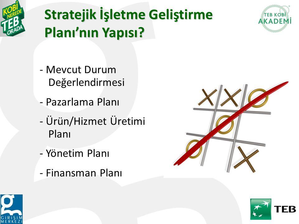 Stratejik İşletme Geliştirme Planı'nın Yapısı? - Mevcut Durum Değerlendirmesi - Pazarlama Planı - Ürün/Hizmet Üretimi Planı - Yönetim Planı - Finansma