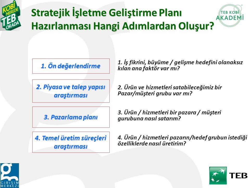 Stratejik İşletme Geliştirme Planı Hazırlanması Hangi Adımlardan Oluşur? 1. Ön değerlendirme 2. Piyasa ve talep yapısı araştırması 3. Pazarlama planı