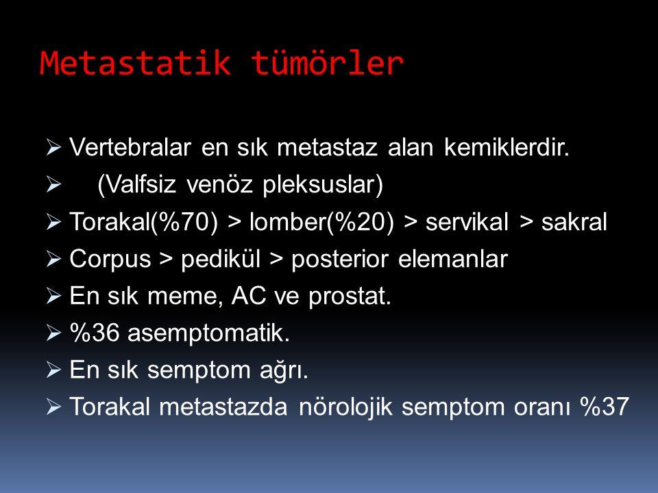 Metastatik tümörler  Vertebralar en sık metastaz alan kemiklerdir.  (Valfsiz venöz pleksuslar)  Torakal(%70) > lomber(%20) > servikal > sakral  Co