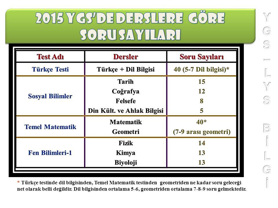 * Türkçe testinde dil bilgisinden, Temel Matematik testinden geometriden ne kadar soru geleceği net olarak belli değildir. Dil bilgisinden ortalama 5-