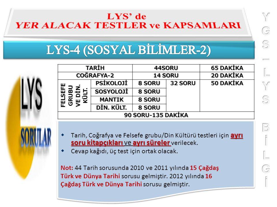 TARİH44SORU 65 DAKİKA COĞRAFYA-2 14 SORU 20 DAKİKA FELSEFE GRUBU VE DİN.