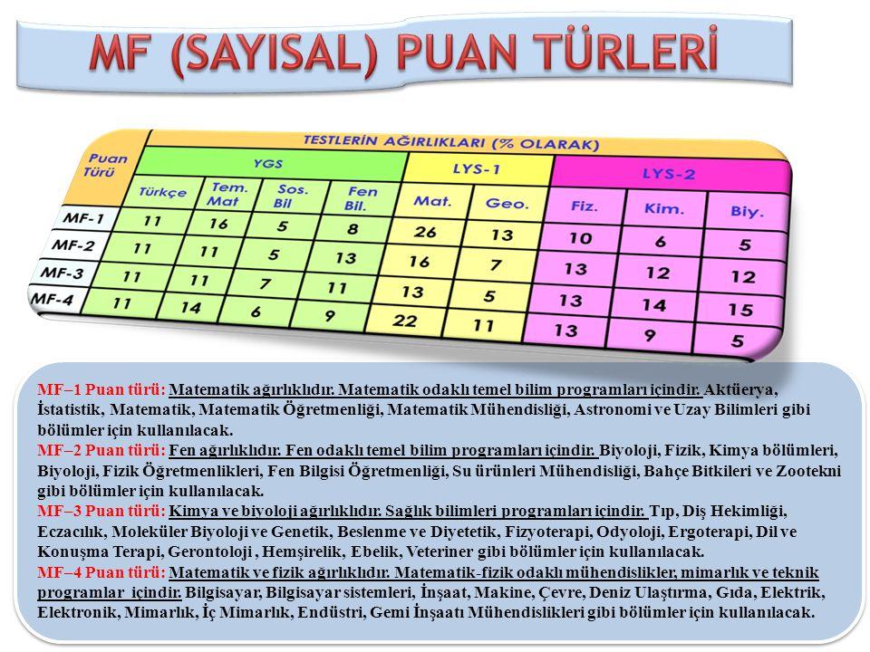 MF–1 Puan türü: Matematik ağırlıklıdır. Matematik odaklı temel bilim programları içindir. Aktüerya, İstatistik, Matematik, Matematik Öğretmenliği, Mat
