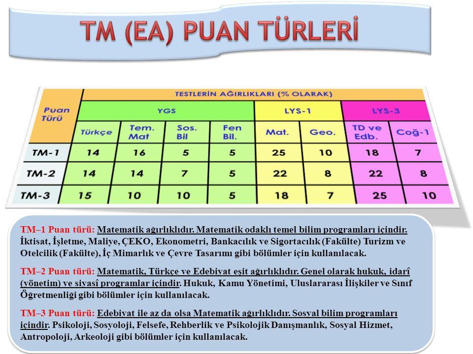 TM–1 Puan türü: Matematik ağırlıklıdır. Matematik odaklı temel bilim programları içindir. İktisat, İşletme, Maliye, ÇEKO, Ekonometri, Bankacılık ve Si