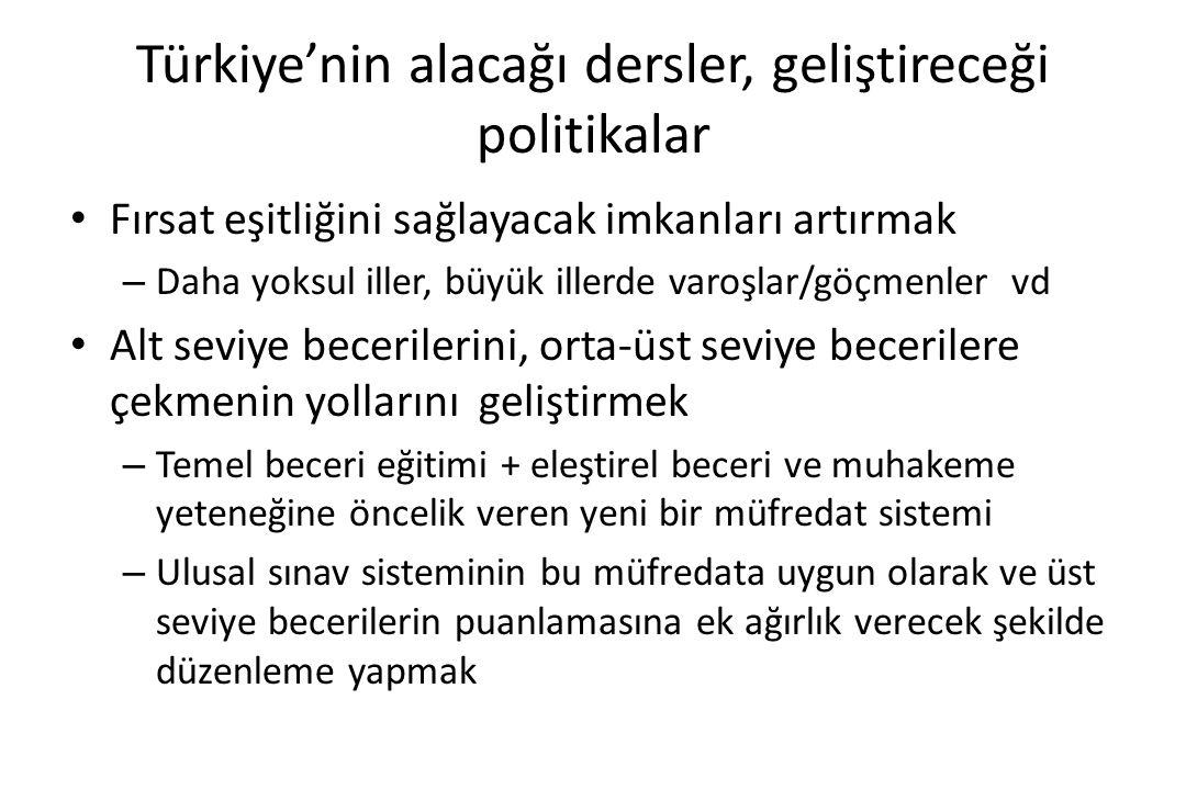 Türkiye'nin alacağı dersler, geliştireceği politikalar Fırsat eşitliğini sağlayacak imkanları artırmak – Daha yoksul iller, büyük illerde varoşlar/göçmenler vd Alt seviye becerilerini, orta-üst seviye becerilere çekmenin yollarını geliştirmek – Temel beceri eğitimi + eleştirel beceri ve muhakeme yeteneğine öncelik veren yeni bir müfredat sistemi – Ulusal sınav sisteminin bu müfredata uygun olarak ve üst seviye becerilerin puanlamasına ek ağırlık verecek şekilde düzenleme yapmak