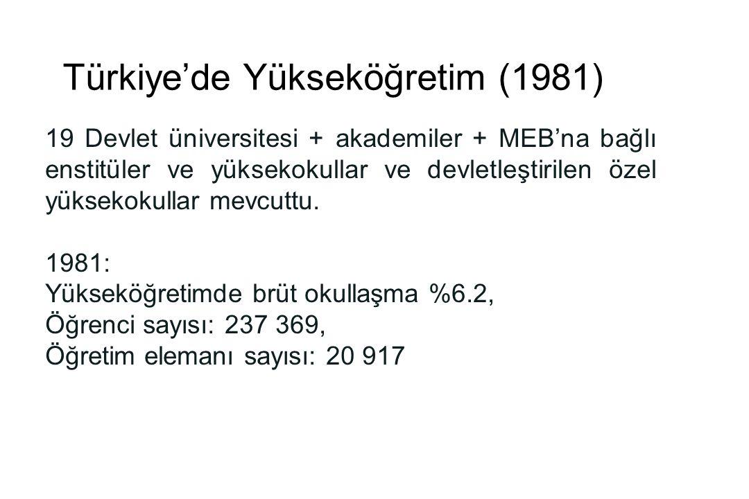46 110 Devlet/ 80 Vakıf: 193 Üniversite (2015) http://www.yok.gov.tr/web/guest/universitelerimiz 2014 verileri Brüt okullaşma oranı %70,11, Öğrenci sayısı: 4353542 (açık öğretim dahil) ÖL: 869603; Lisans: 1750824; YL:255802, Doktora: 66182, Öğretim elemanı: 118 839 20909: Prof; 14148:Doçent; 33350 Yrd Doç) Türkiye'de Yükseköğretim: