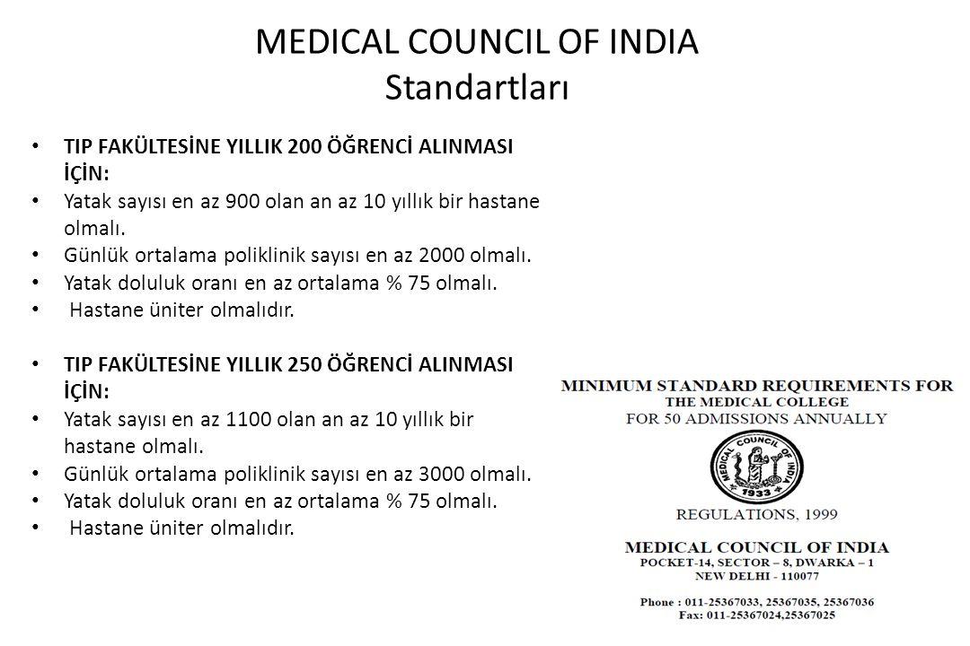 Hindistan Asgari Standartları ( 250 öğrenci, 1100 yatak, %75 doluluk ) Temel Bilimler (Patoloji, Farmakoloji dahil): 45 Klinik Bilimler: 121