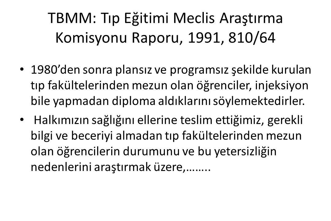 TBMM: Tıp Eğitimi Meclis Araştırma Komisyonu Raporu, 1991, 810/64 Rapordan: – Öğretim üyesi yeterli görünmektedir, ancak kurumlara dağılışı dengesizdir.