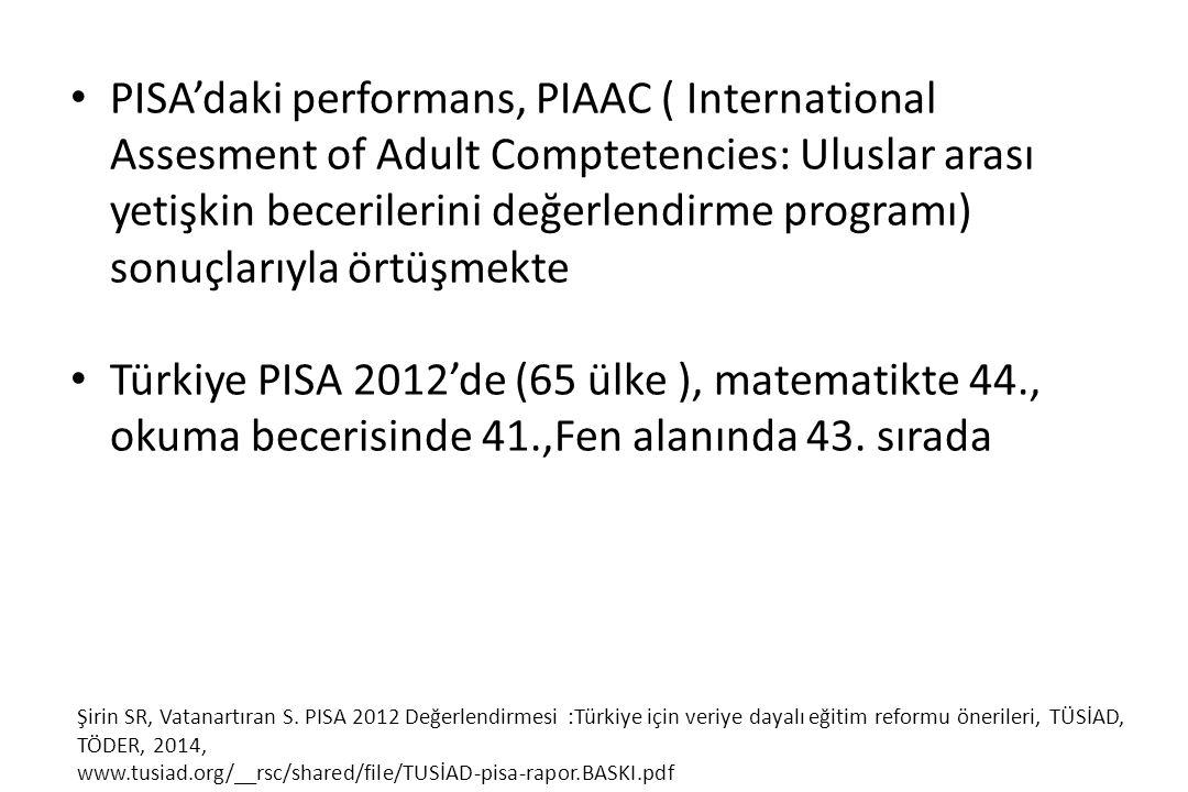 Türkiye, PISA 2012 ye, 15 yaş grubunda yer alan 1.266.638 kişi arasından, halen bir okula devam eden 965.736 öğrenciyi temsilen, 170 okuldan 4.848 öğrenci ile katılmıştır.