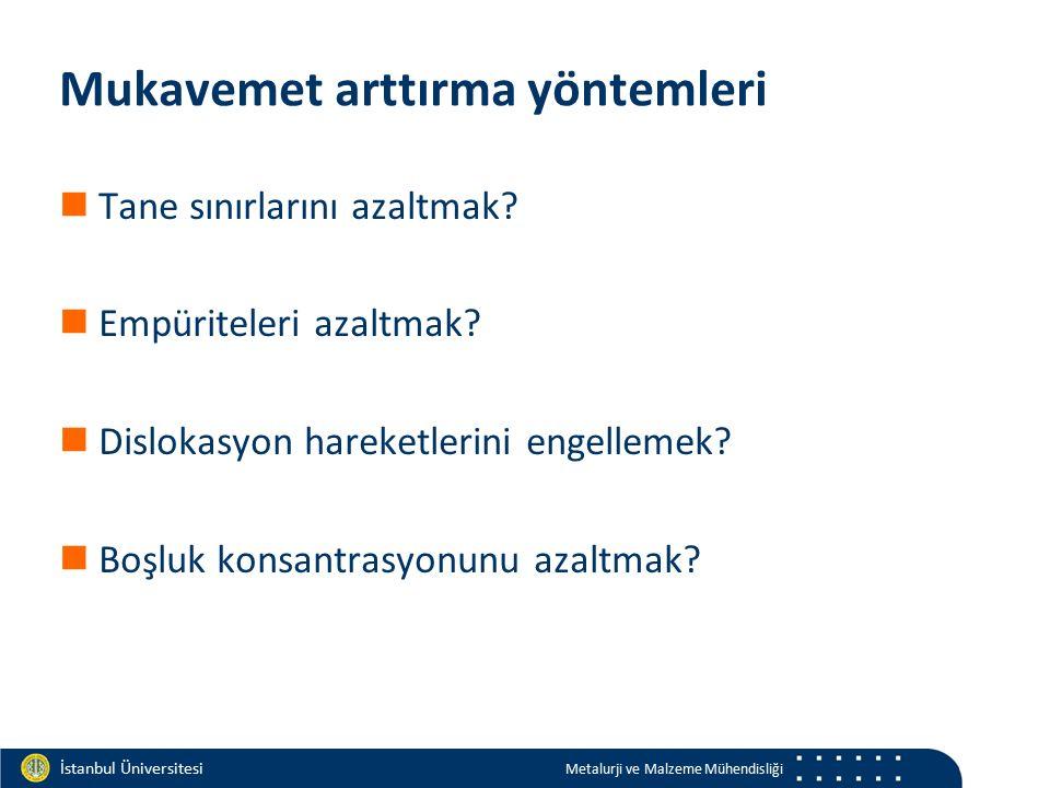 Materials and Chemistry İstanbul Üniversitesi Metalurji ve Malzeme Mühendisliği İstanbul Üniversitesi Metalurji ve Malzeme Mühendisliği Mukavemet arttırma mekanizmaları 1.Deformasyon sertleşmesi 2.Çözelti sertleşmesi 3.Çökelti sertleşmesi 4.Tane boyutunun azaltılması