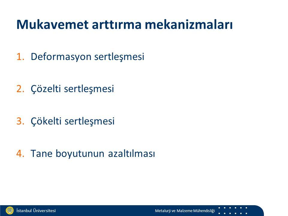 Materials and Chemistry İstanbul Üniversitesi Metalurji ve Malzeme Mühendisliği İstanbul Üniversitesi Metalurji ve Malzeme Mühendisliği Mukavemet artt