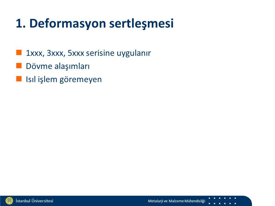 Materials and Chemistry İstanbul Üniversitesi Metalurji ve Malzeme Mühendisliği İstanbul Üniversitesi Metalurji ve Malzeme Mühendisliği 1. Deformasyon