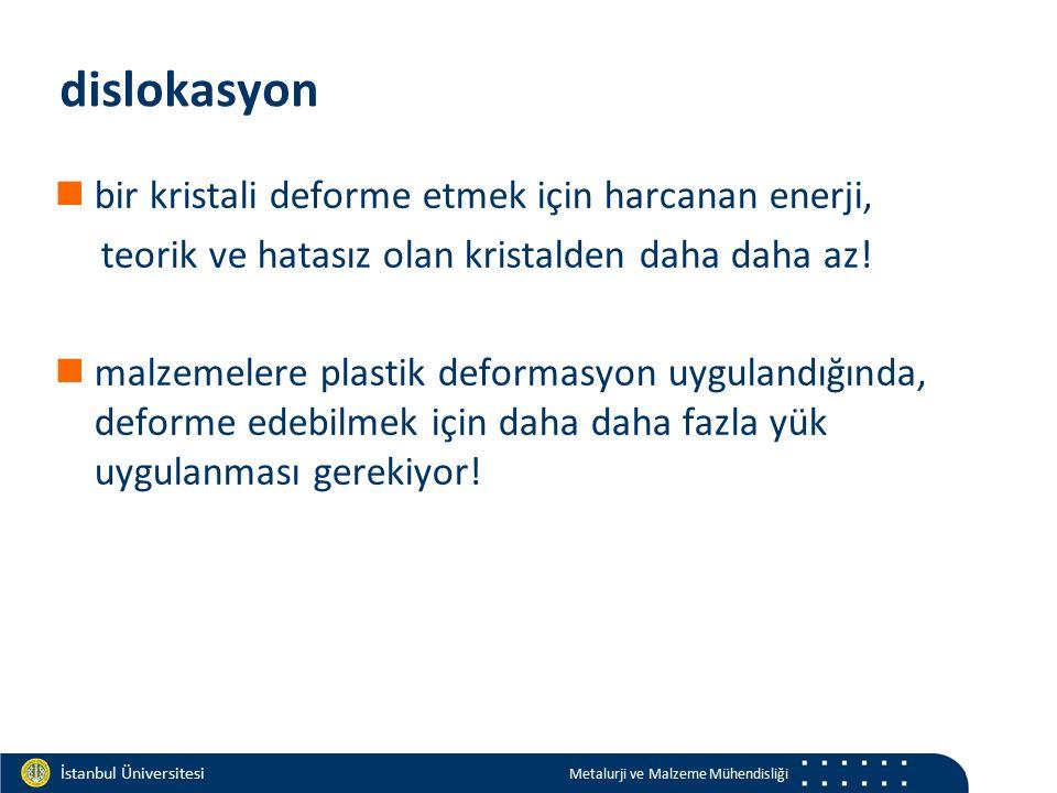 Materials and Chemistry İstanbul Üniversitesi Metalurji ve Malzeme Mühendisliği İstanbul Üniversitesi Metalurji ve Malzeme Mühendisliği dislokasyon