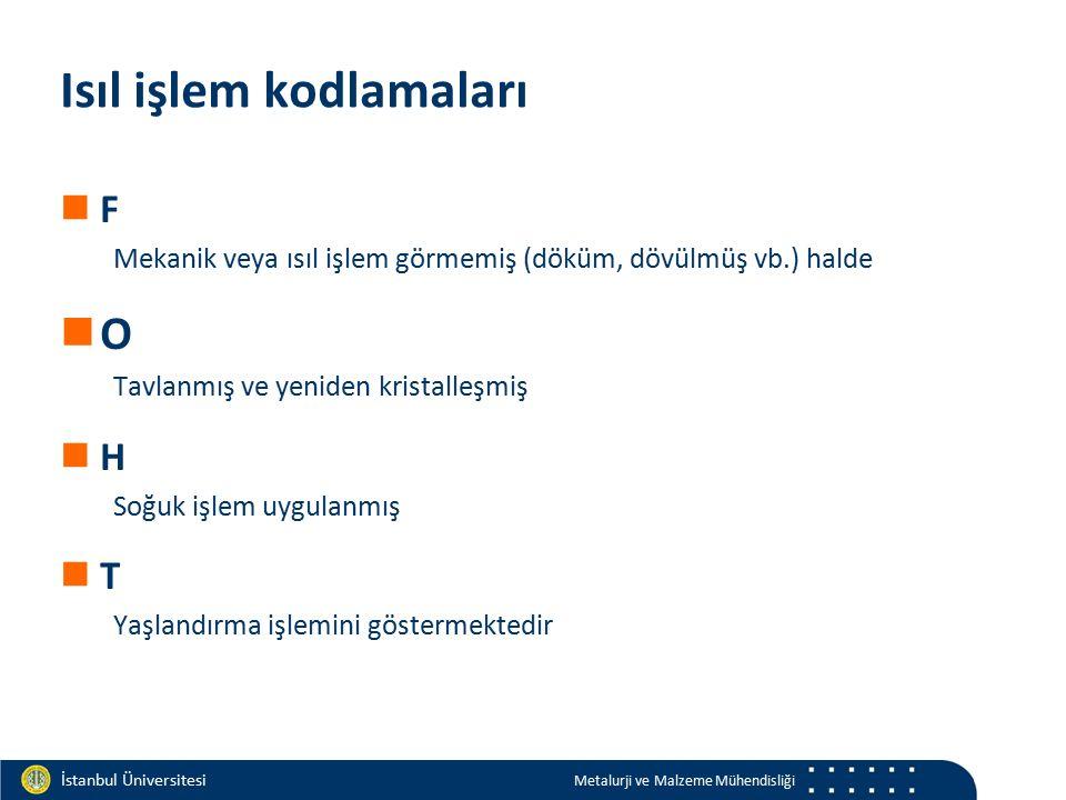 Materials and Chemistry İstanbul Üniversitesi Metalurji ve Malzeme Mühendisliği İstanbul Üniversitesi Metalurji ve Malzeme Mühendisliği Isıl işlem kod