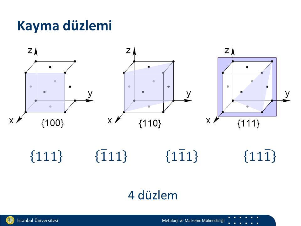 Materials and Chemistry İstanbul Üniversitesi Metalurji ve Malzeme Mühendisliği İstanbul Üniversitesi Metalurji ve Malzeme Mühendisliği Kayma düzlemi