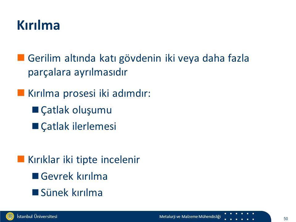 Materials and Chemistry İstanbul Üniversitesi Metalurji ve Malzeme Mühendisliği İstanbul Üniversitesi Metalurji ve Malzeme Mühendisliği Kırılma Gerili