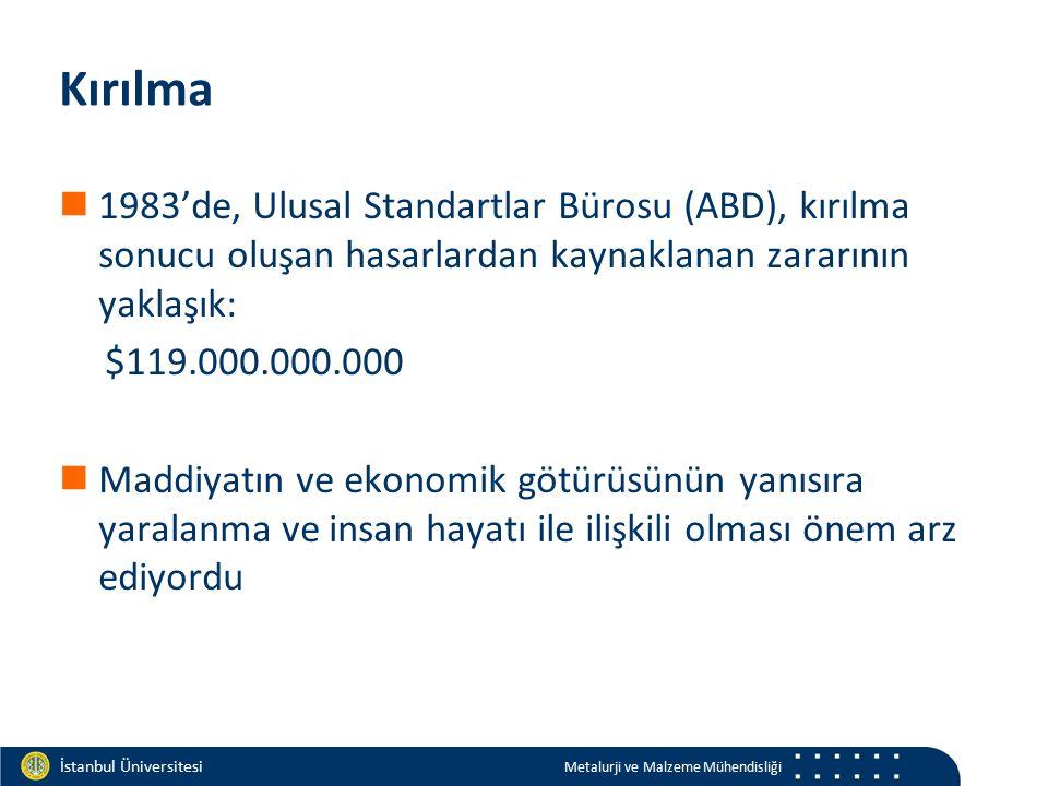 Materials and Chemistry İstanbul Üniversitesi Metalurji ve Malzeme Mühendisliği İstanbul Üniversitesi Metalurji ve Malzeme Mühendisliği Kırılma sebepleri uygun olmayan yükler ve dağılımları çevresel faktörler tasarım ve malzeme seçimi malzemelerdeki hatalar üretim veya bakım sırasındaki eksiklikler