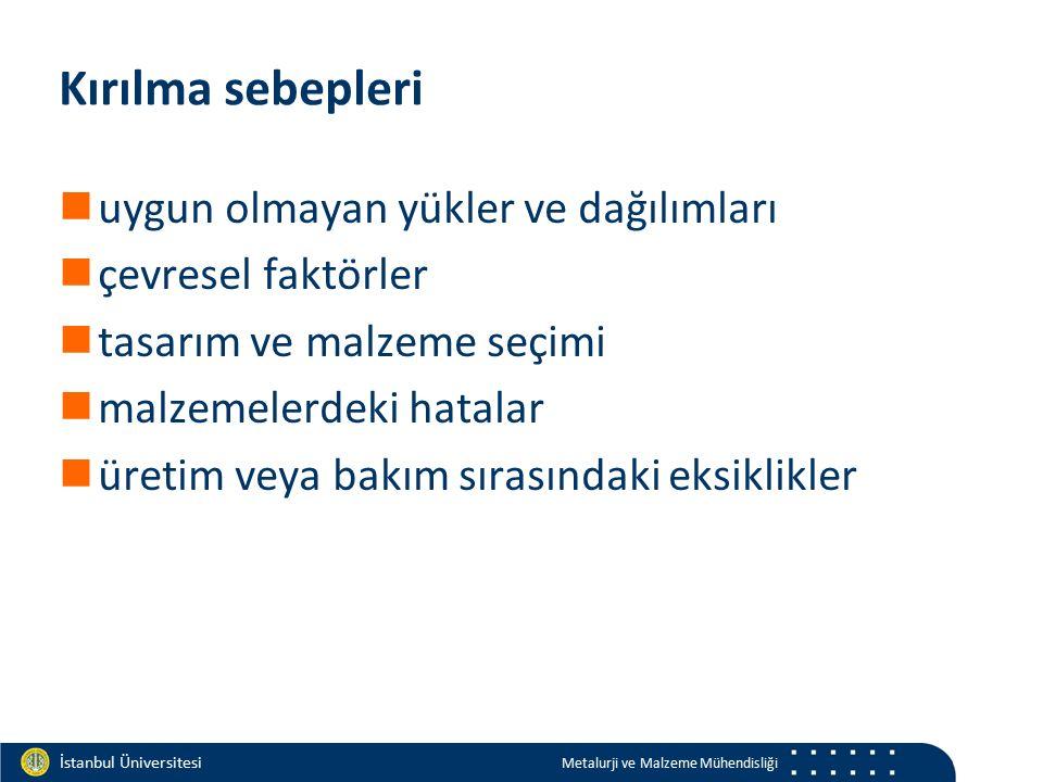 Materials and Chemistry İstanbul Üniversitesi Metalurji ve Malzeme Mühendisliği İstanbul Üniversitesi Metalurji ve Malzeme Mühendisliği Kırılma sebepl