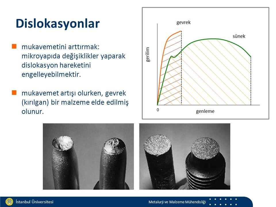 Materials and Chemistry İstanbul Üniversitesi Metalurji ve Malzeme Mühendisliği İstanbul Üniversitesi Metalurji ve Malzeme Mühendisliği Dislokasyonlar