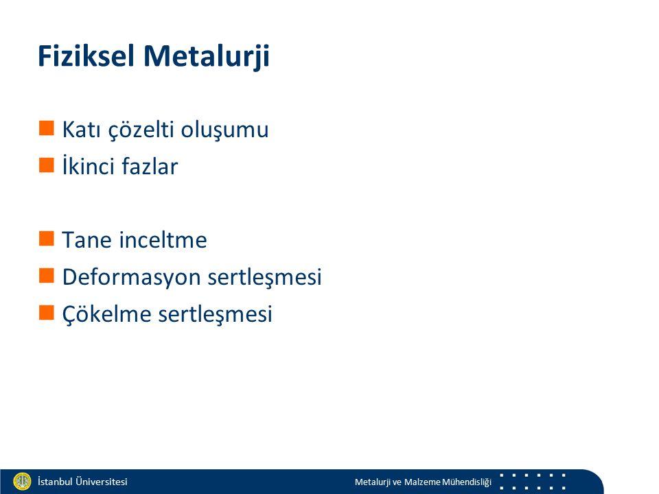 Materials and Chemistry İstanbul Üniversitesi Metalurji ve Malzeme Mühendisliği İstanbul Üniversitesi Metalurji ve Malzeme Mühendisliği Fiziksel Metal