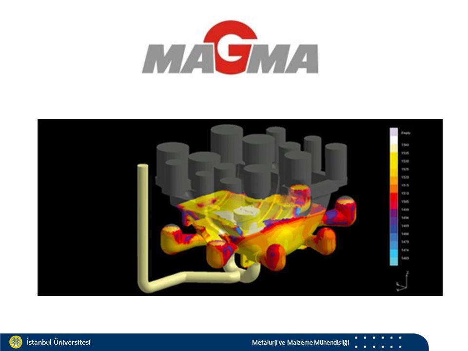 Materials and Chemistry İstanbul Üniversitesi Metalurji ve Malzeme Mühendisliği İstanbul Üniversitesi Metalurji ve Malzeme Mühendisliği Şekil verme yöntemleri Talaşlı Torna Freze Matkap Taşlama Talaşsız Dövme Çekme Ekstrüzyon Döküm Kaynak, lehim Toz metalurjisi Birleştirme 3D printing