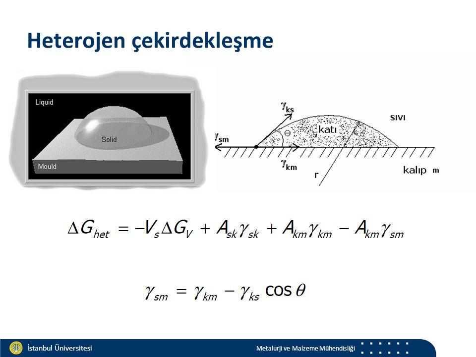 Materials and Chemistry İstanbul Üniversitesi Metalurji ve Malzeme Mühendisliği İstanbul Üniversitesi Metalurji ve Malzeme Mühendisliği Heterojen çeki