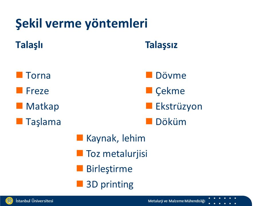 Materials and Chemistry İstanbul Üniversitesi Metalurji ve Malzeme Mühendisliği İstanbul Üniversitesi Metalurji ve Malzeme Mühendisliği Şekil verme yö