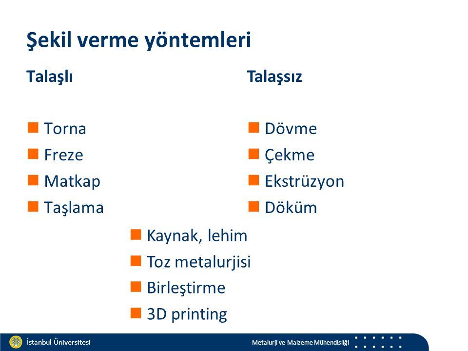 Materials and Chemistry İstanbul Üniversitesi Metalurji ve Malzeme Mühendisliği İstanbul Üniversitesi Metalurji ve Malzeme Mühendisliği Negatif gradient Pozitif gradient