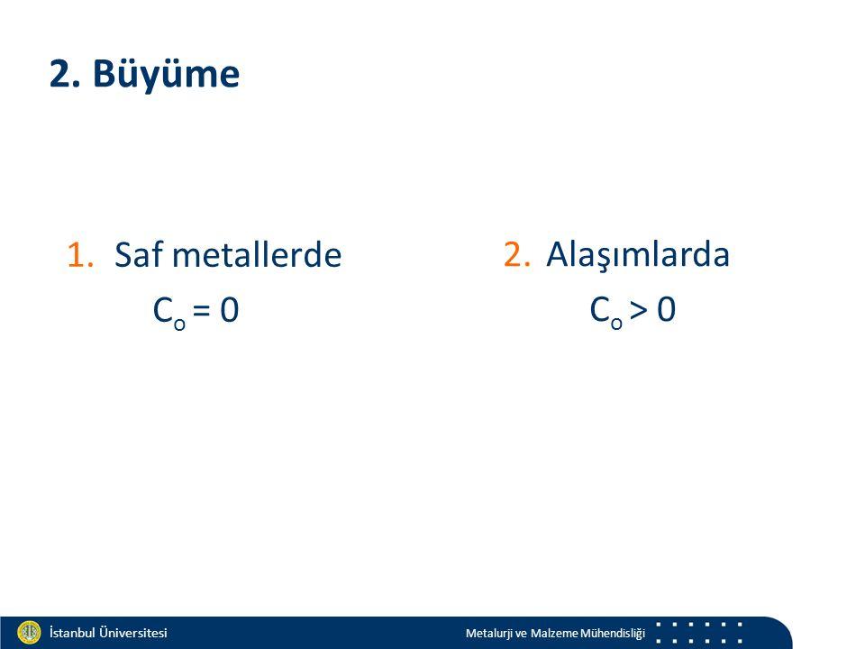 Materials and Chemistry İstanbul Üniversitesi Metalurji ve Malzeme Mühendisliği İstanbul Üniversitesi Metalurji ve Malzeme Mühendisliği 2. Büyüme 1.Sa