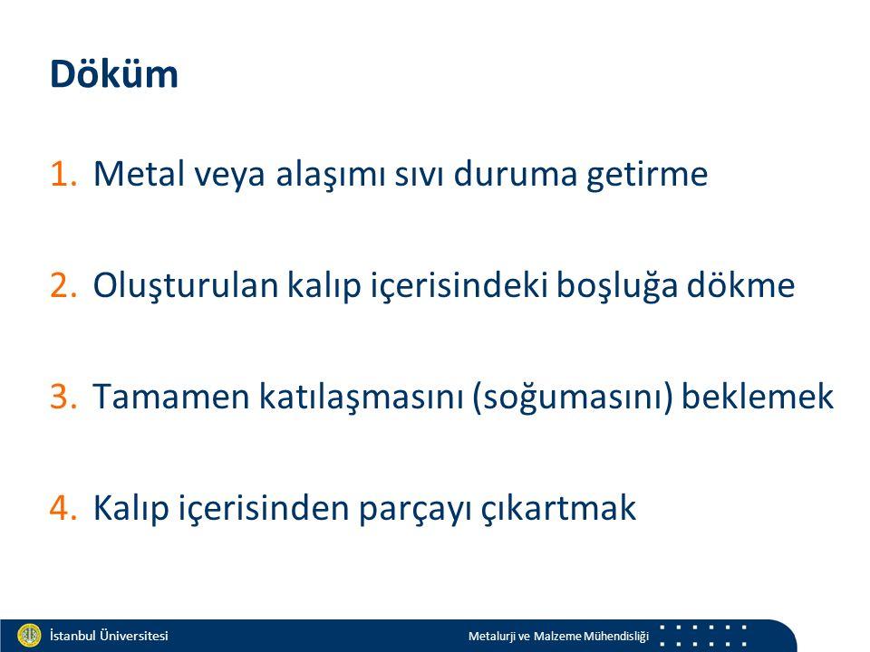 Materials and Chemistry İstanbul Üniversitesi Metalurji ve Malzeme Mühendisliği İstanbul Üniversitesi Metalurji ve Malzeme Mühendisliği Döküm 1.Metal veya alaşımı sıvı duruma getirme 2.Oluşturulan kalıp içerisindeki boşluğa dökme 3.Tamamen katılaşmasını (soğumasını) beklemek 4.Kalıp içerisinden parçayı çıkartmak