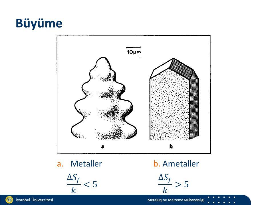Materials and Chemistry İstanbul Üniversitesi Metalurji ve Malzeme Mühendisliği İstanbul Üniversitesi Metalurji ve Malzeme Mühendisliği Büyüme a.Metaller b.