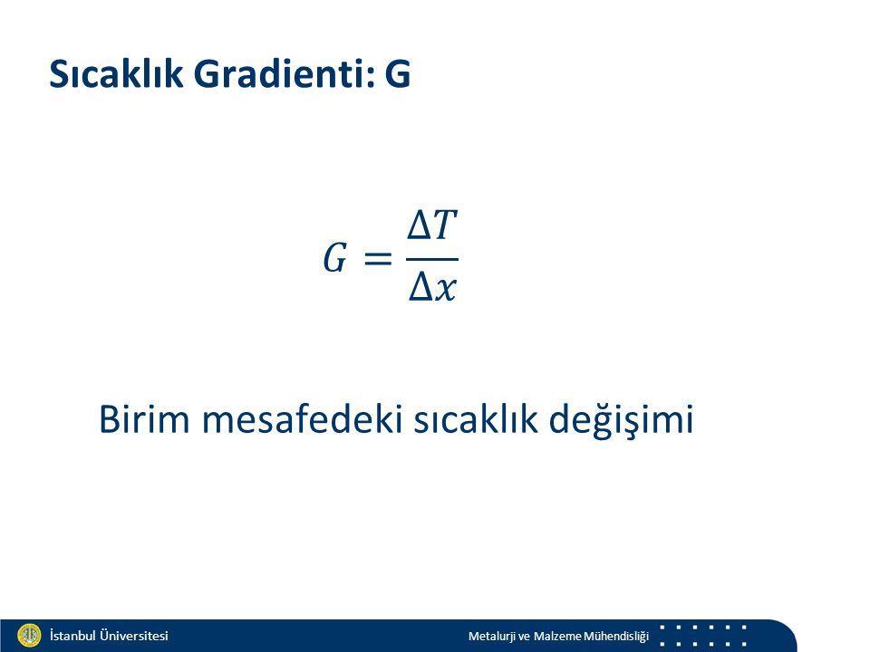 Materials and Chemistry İstanbul Üniversitesi Metalurji ve Malzeme Mühendisliği İstanbul Üniversitesi Metalurji ve Malzeme Mühendisliği Sıcaklık Gradienti: G Birim mesafedeki sıcaklık değişimi