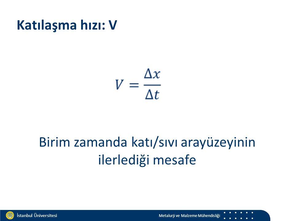 Materials and Chemistry İstanbul Üniversitesi Metalurji ve Malzeme Mühendisliği İstanbul Üniversitesi Metalurji ve Malzeme Mühendisliği Katılaşma hızı