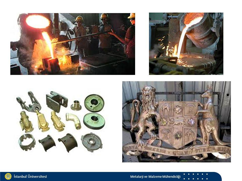 Materials and Chemistry İstanbul Üniversitesi Metalurji ve Malzeme Mühendisliği İstanbul Üniversitesi Metalurji ve Malzeme Mühendisliği Serbest Enerji Değişimi KATI SIVI