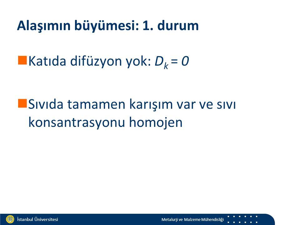 Materials and Chemistry İstanbul Üniversitesi Metalurji ve Malzeme Mühendisliği İstanbul Üniversitesi Metalurji ve Malzeme Mühendisliği Alaşımın büyüm